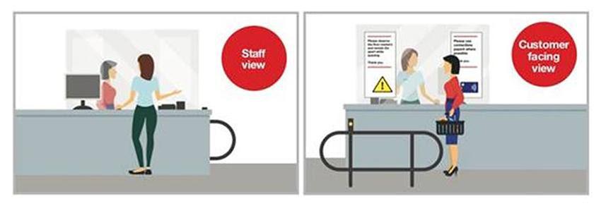 Illustration of a COVID 19 sneeze guard for customer service desks
